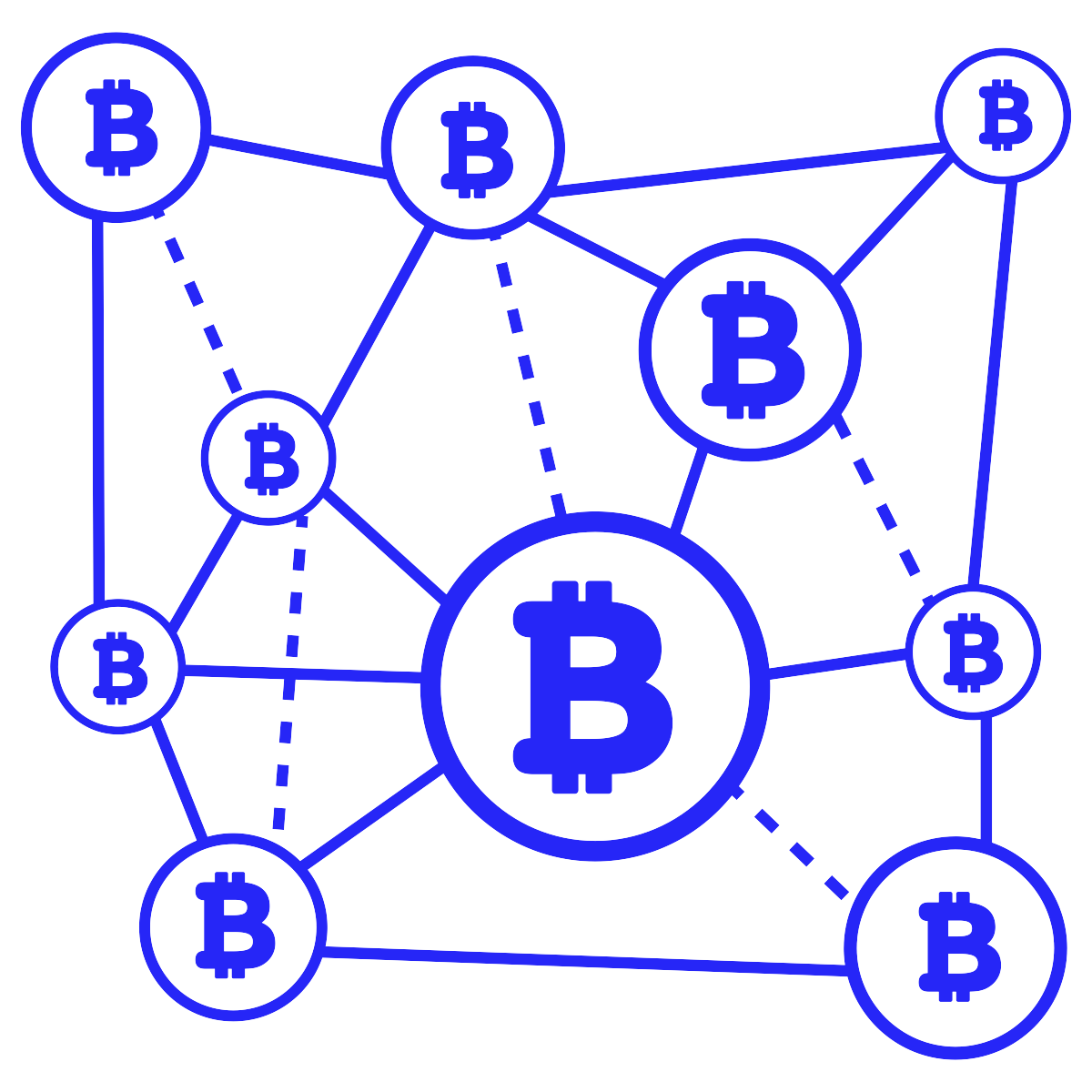 Transaction Graph