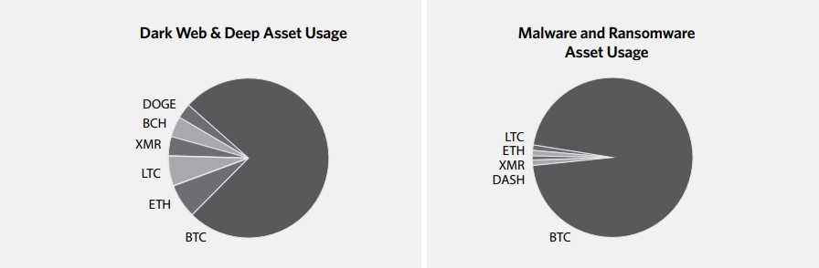 Q2 2019 Cryptocurrency Anti-Money Laundering Report