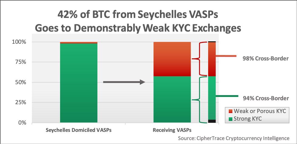 raportul susține că FBI folosește mixere bitcoin în timpul procesării confiscării btc -