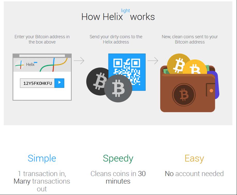 helix bitcoin bitcoin piniginės kodas