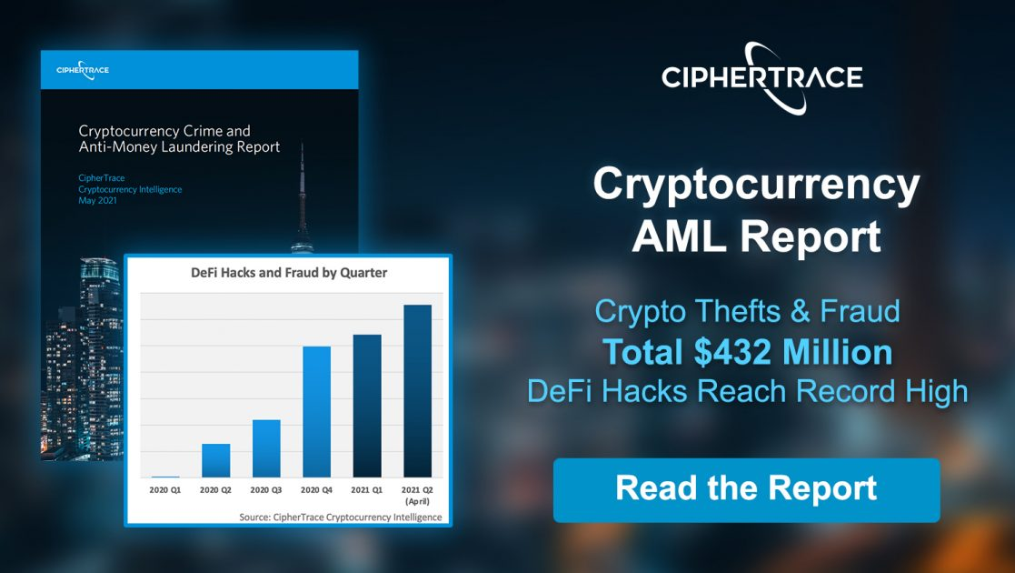 DeFi hacks made up 60%+ of the crypto hack and theft volume in 2021 and 47% of major fraud and misappropriation; criminals netted ~$240M from DeFi-related hacks (Adam London/CipherTrace)